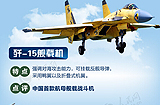 现役国产新型军机强在哪
