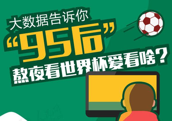 """大数据告诉你""""95后""""熬夜看世界杯爱看啥?"""