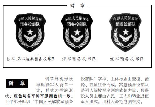 军装 标志